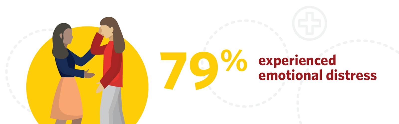Graphic statistic of millennial dementia caregivers